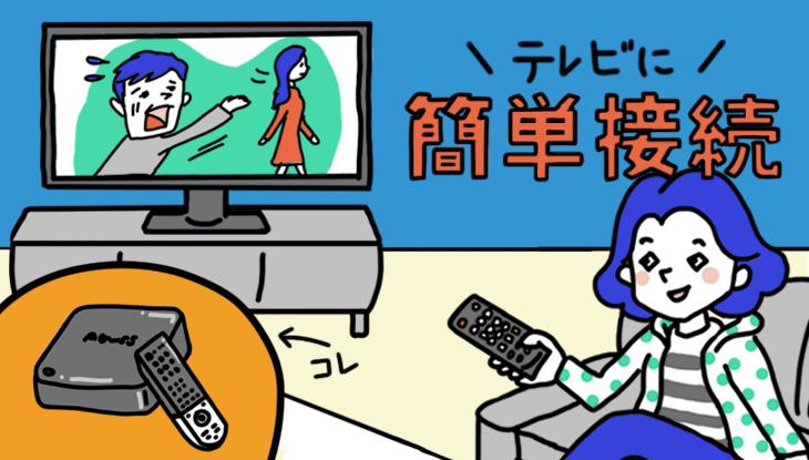 U-NEXT TVを実際に使ってみた!使用感からメリット・デメリットを解説